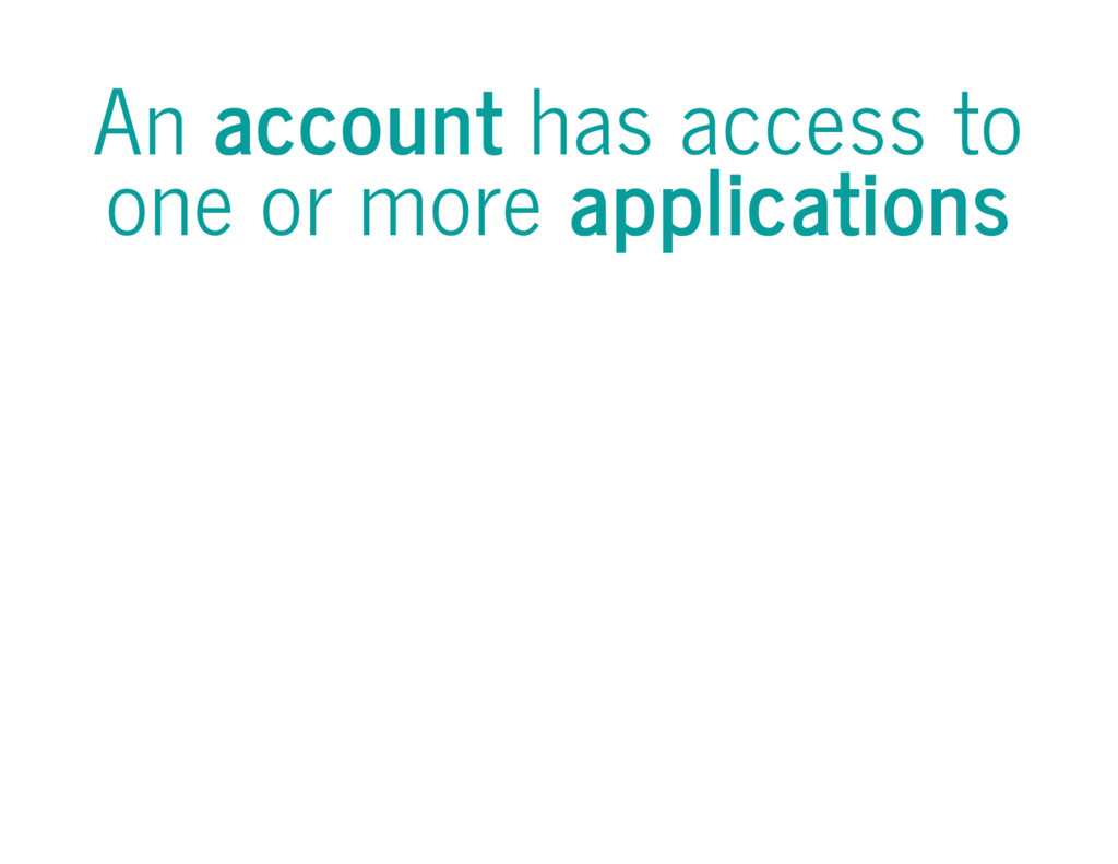 An account has access to one or more applicatio...