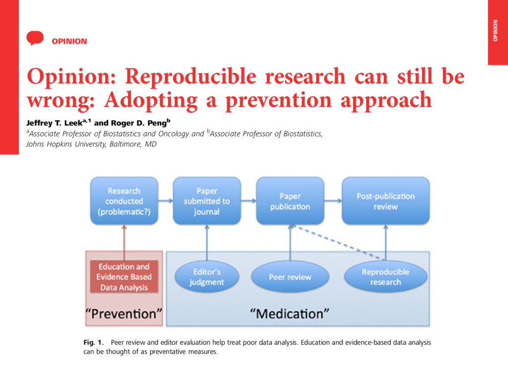 OPINION Opinion: Reproducible research can stil...