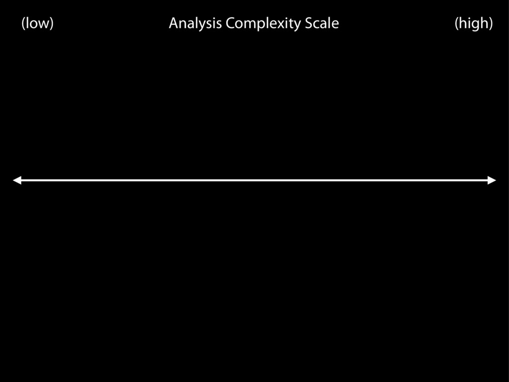 Analysis Complexity Scale (low) (high)