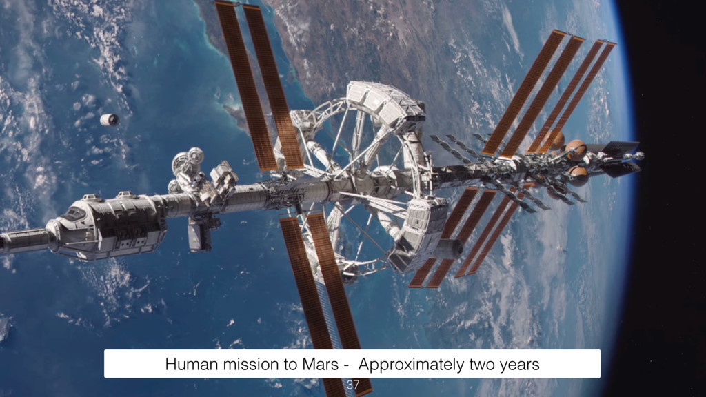 Human mission to Mars - Approximately two years...
