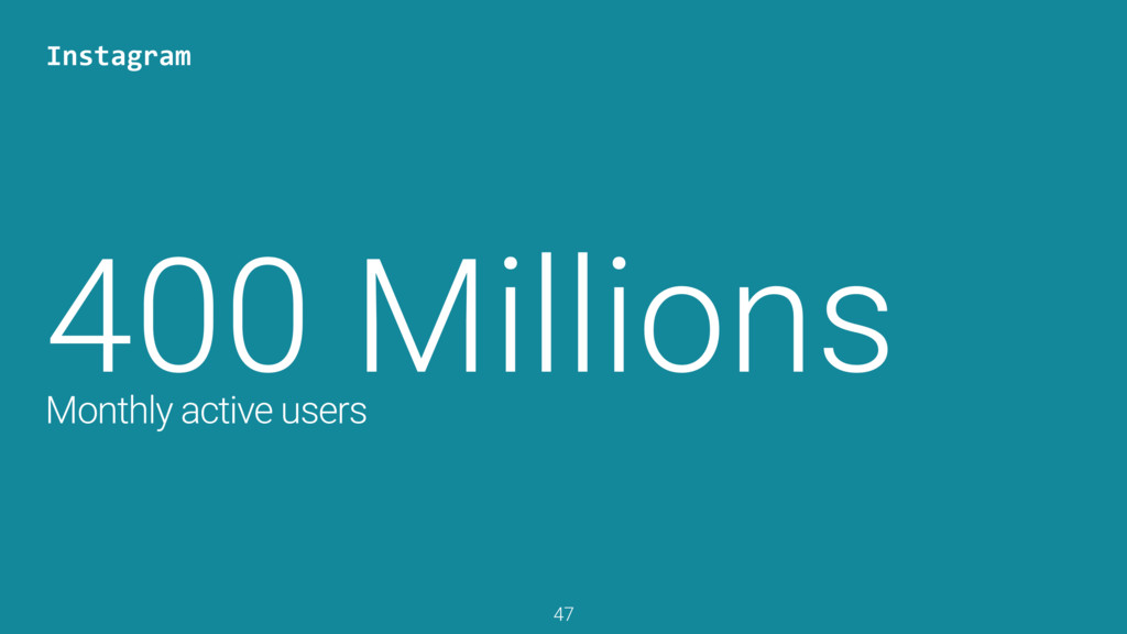 400 Millions Monthly active users Instagram 47