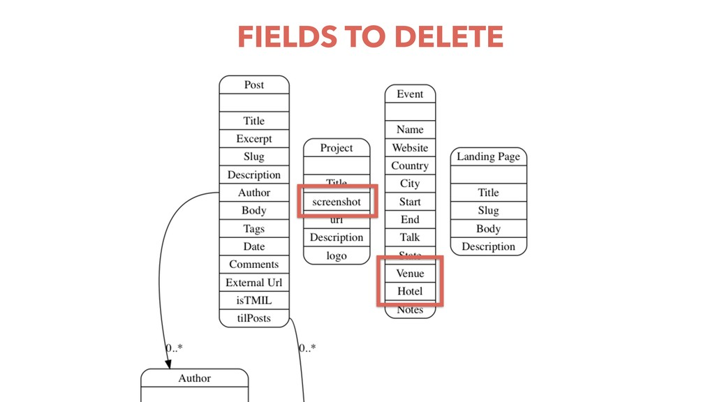 FIELDS TO DELETE