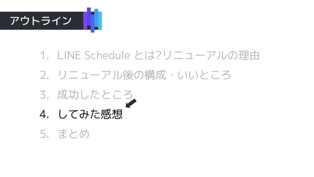 1. LINE Schedule とは?リニューアルの理由 2. リニューアル後の構成・いいと...
