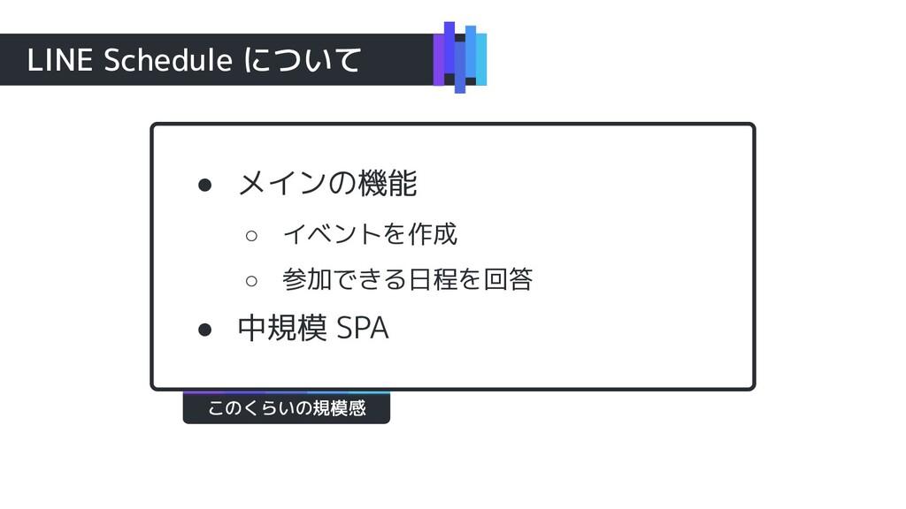 LINE Schedule について このくらいの規模感 ● メインの機能 ○ イベントを作成...