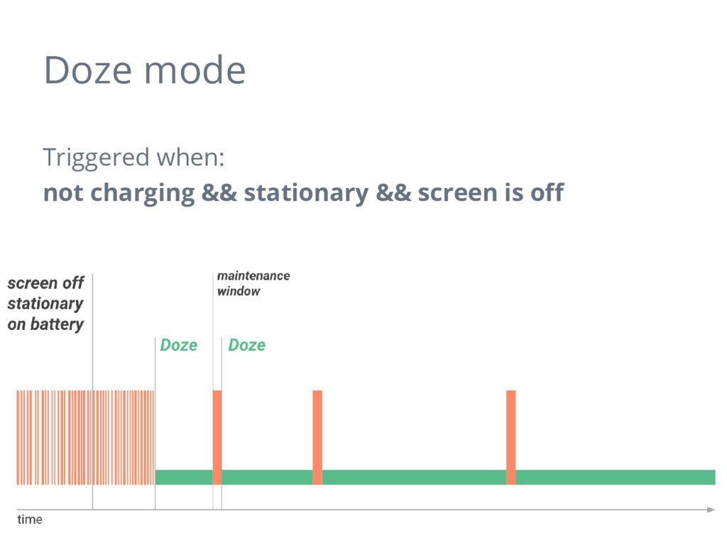 Doze mode Triggered when: not charging && stati...