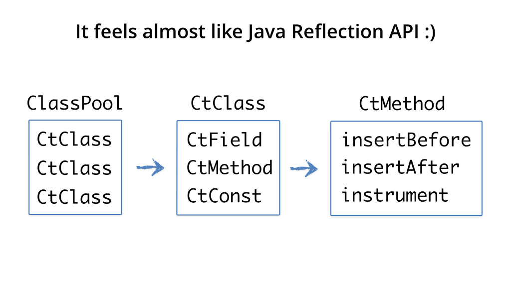 ClassPool CtClass CtClass CtClass CtClass CtFie...