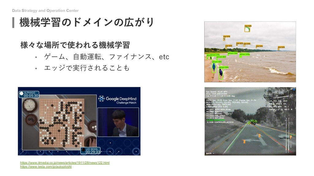 Data Strategy and Operation Center 機械学習のドメインの広が...