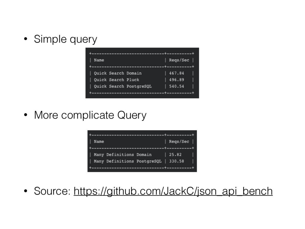 • Simple query • More complicate Query • Source...