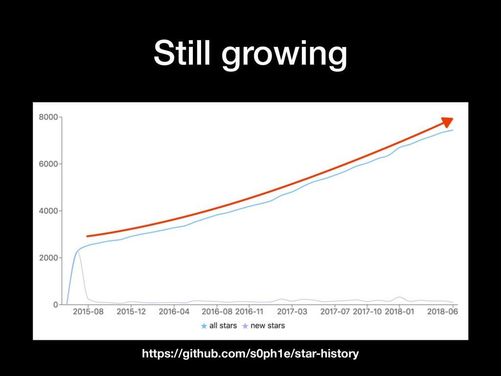 Still growing https://github.com/s0ph1e/star-hi...
