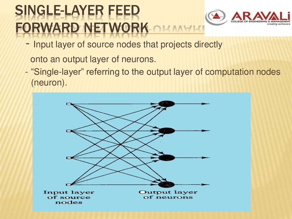 SINGLE-LAYER FEED FORWARD NETWORK - Input layer...