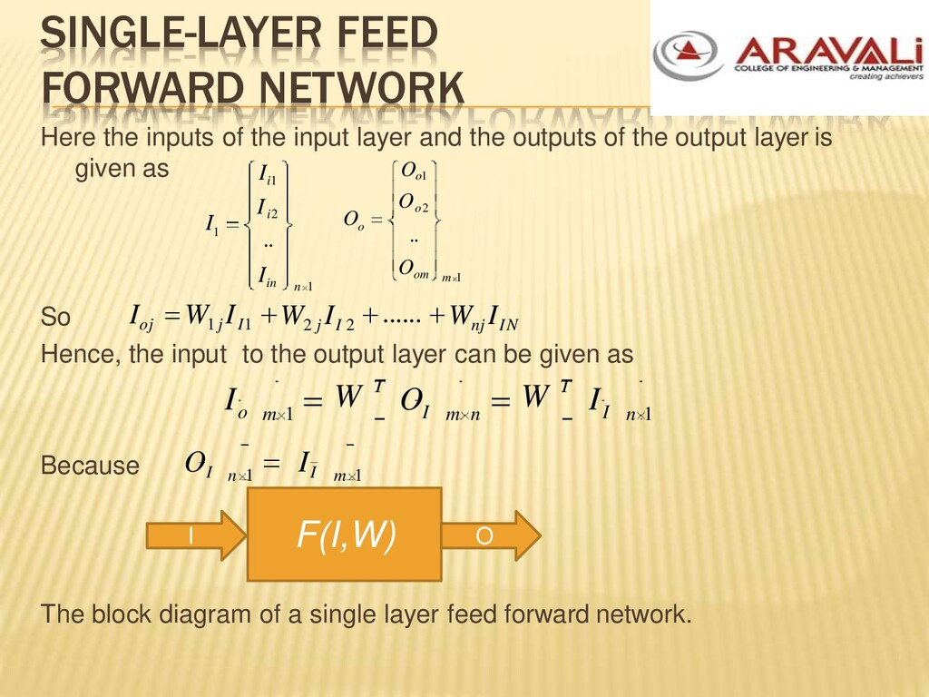 SINGLE-LAYER FEED FORWARD NETWORK Here the inpu...