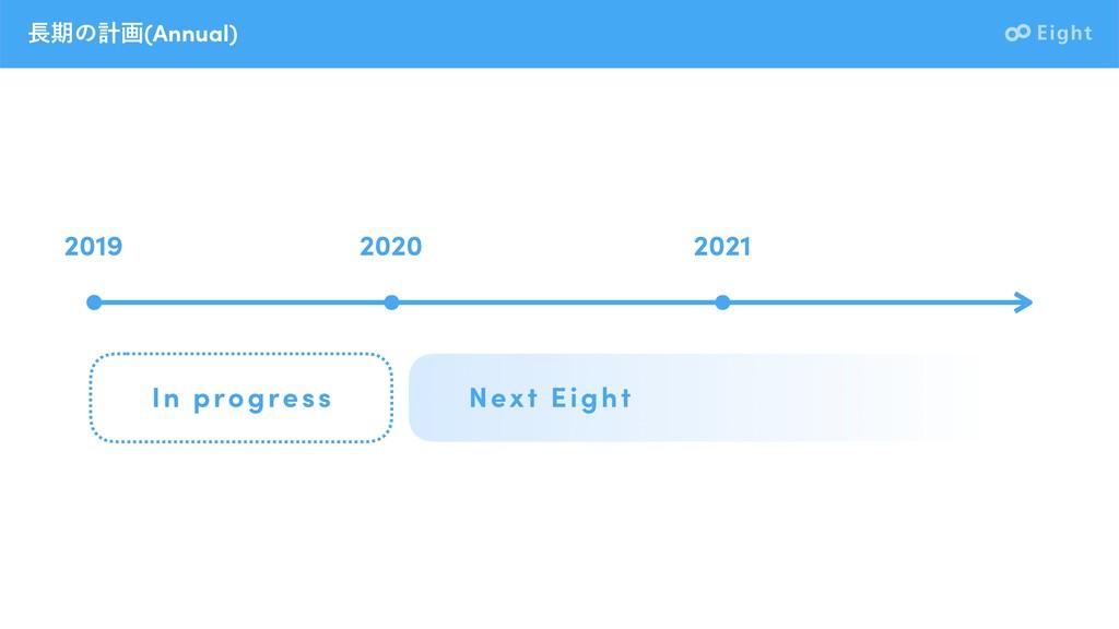 ظͷܭը(Annual) 2020 2021 Next Eight 2019 In prog...
