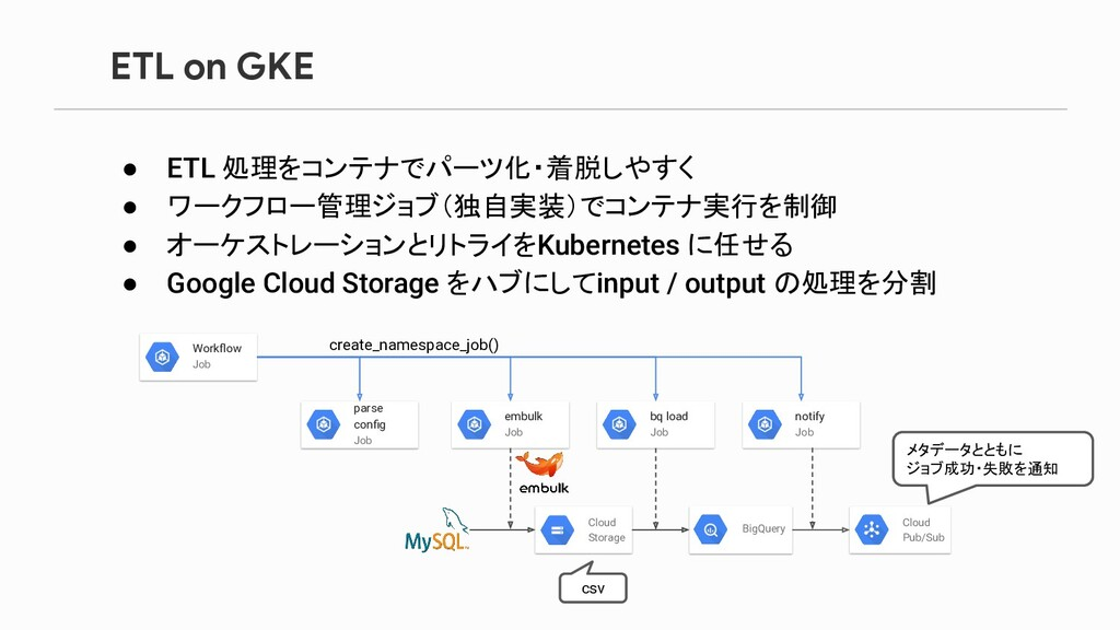 ETL on GKE ● ETL 処理をコンテナでパーツ化・着脱しやすく ● ワークフロー管理...