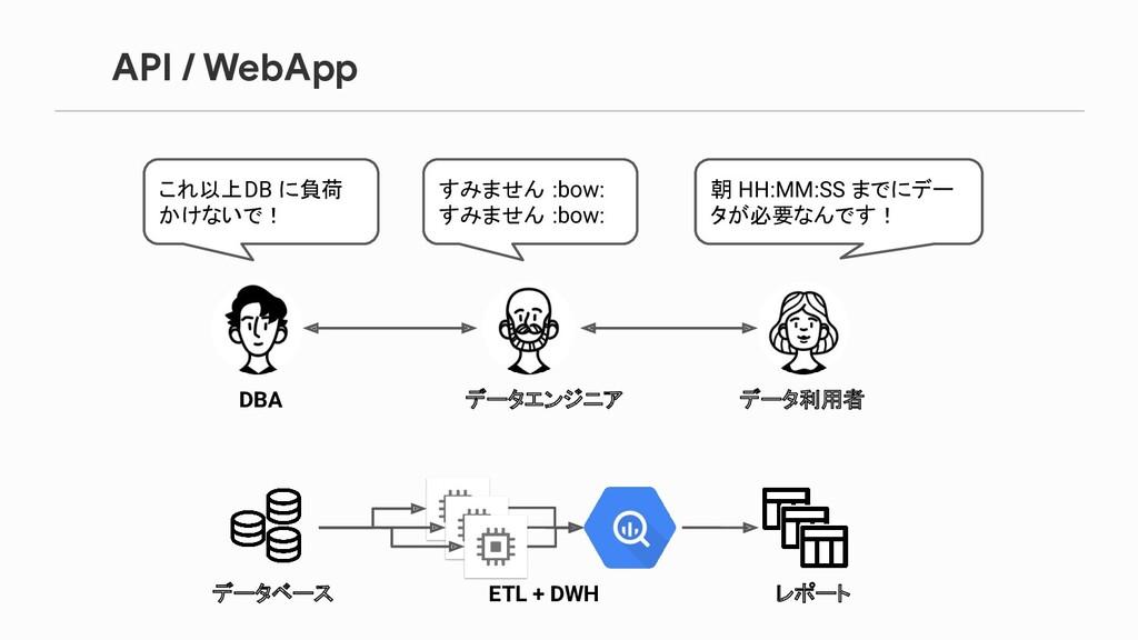 API / WebApp DBA データ利用者 データエンジニア これ以上DB に負荷 かけな...
