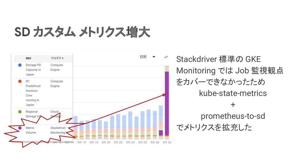 SD カスタム メトリクス増大 Stackdriver 標準の GKE Monitoring ...