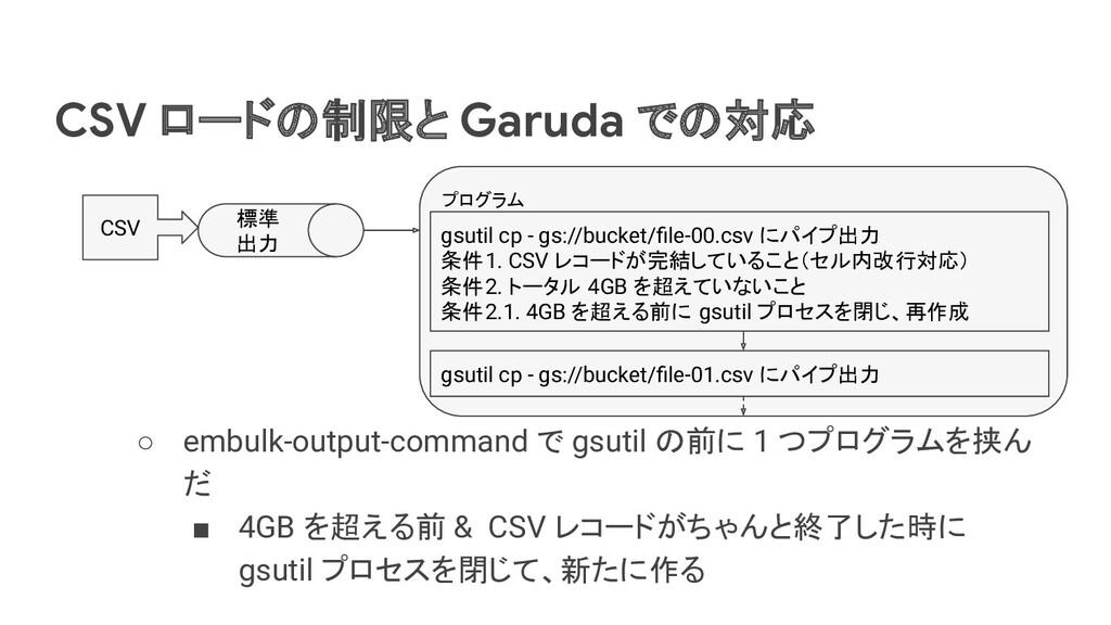 CSV ロードの制限と Garuda での対応 ● load に --allow_quoted...
