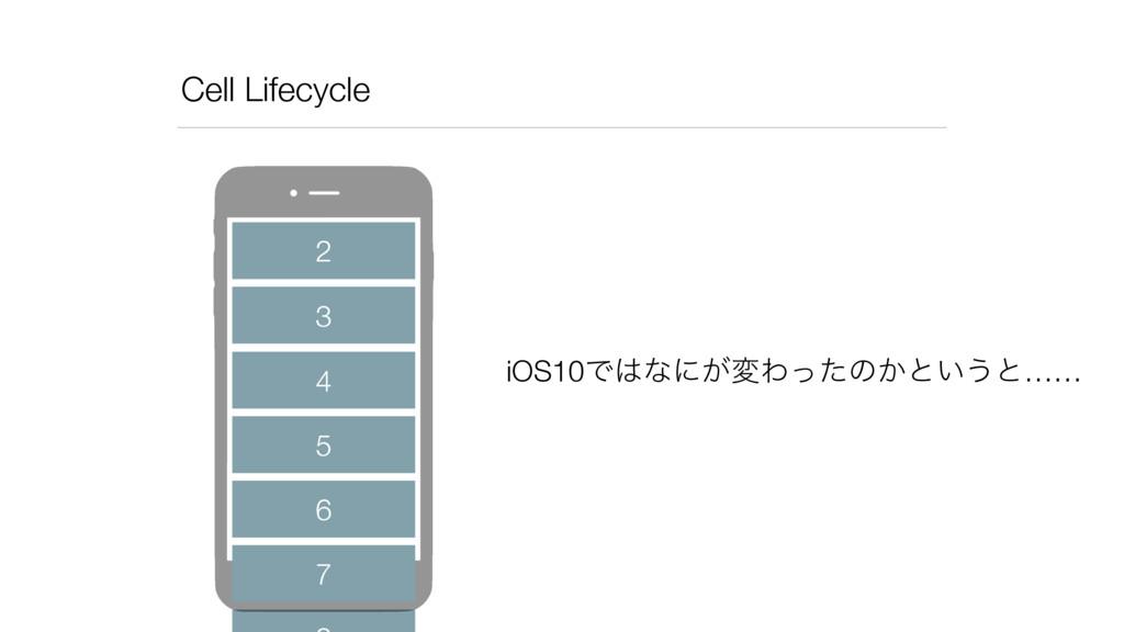 Cell Lifecycle 2 3 4 5 6 7 iOS10Ͱͳʹ͕มΘͬͨͷ͔ͱ͍͏ͱ...