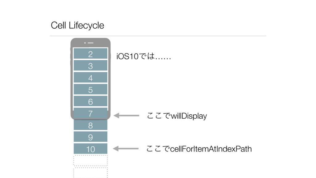 Cell Lifecycle 2 3 4 5 6 8 7 9 10 ͜͜ͰcellForIte...