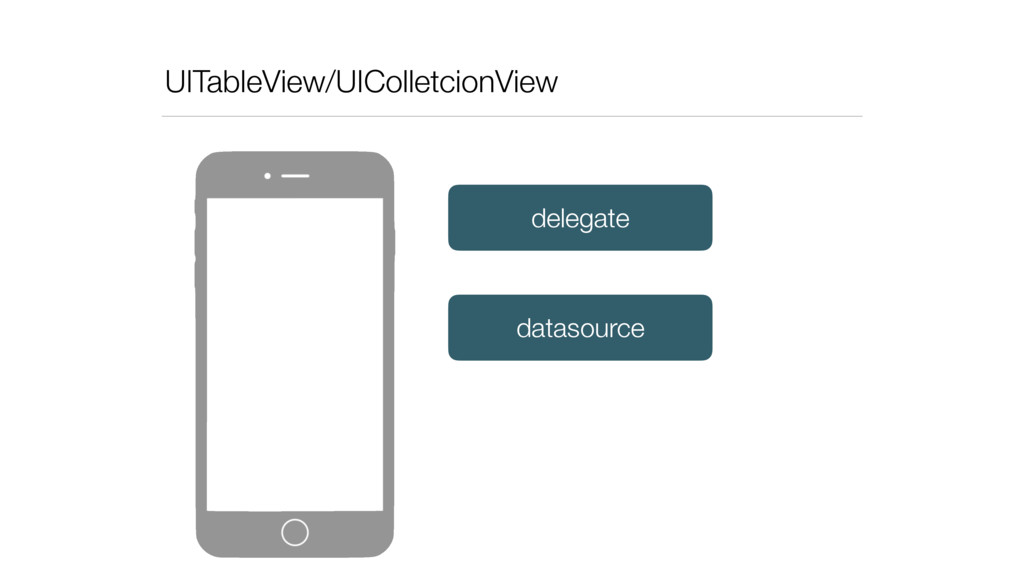 UITableView/UIColletcionView datasource delegate