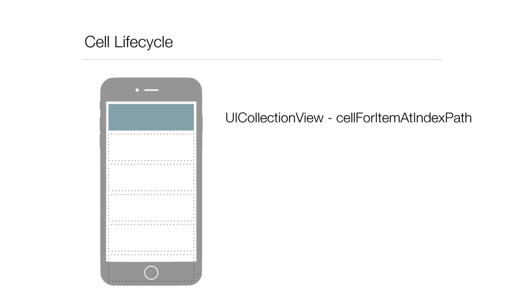 Cell Lifecycle UICollectionView - cellForItemAt...