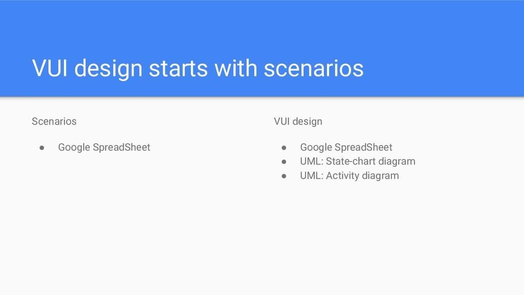 Scenarios ● Google SpreadSheet VUI design start...
