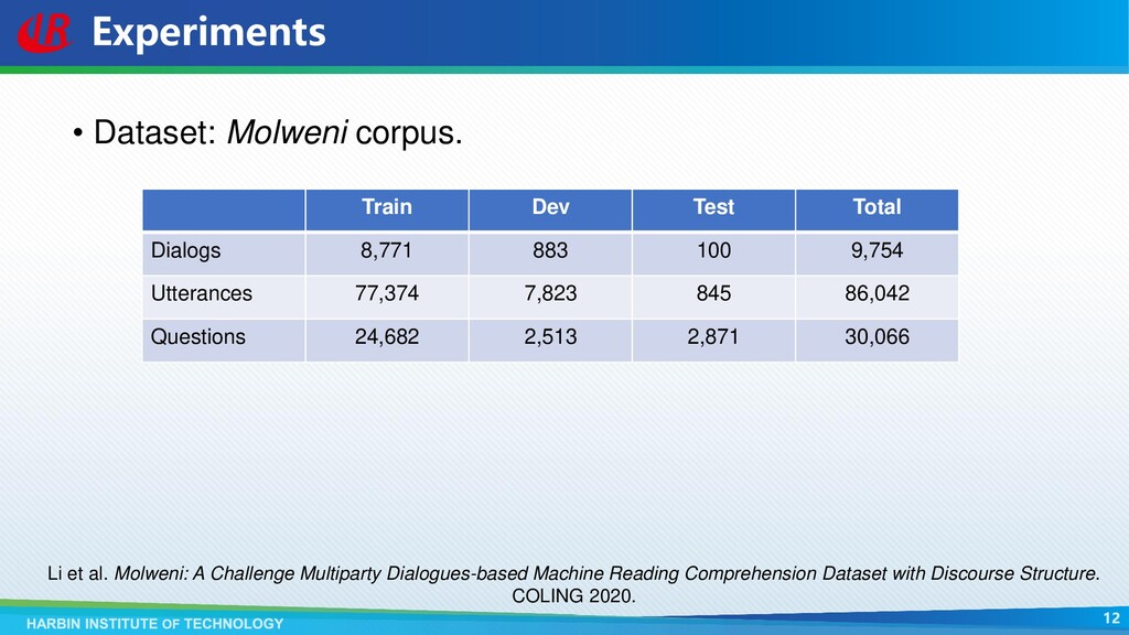 Experiments • Dataset: Molweni corpus. Train De...