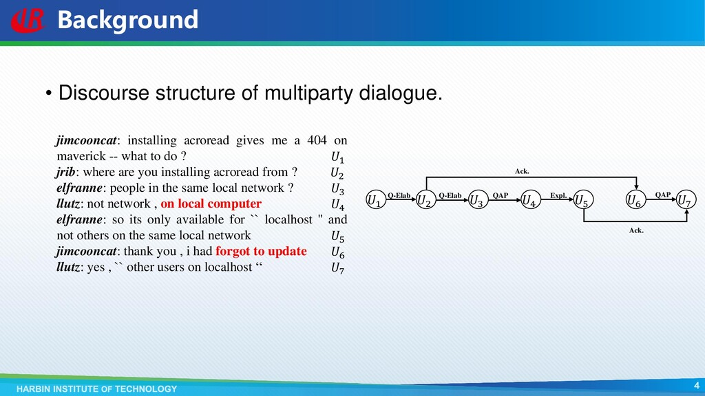 Background • Discourse structure of multiparty ...