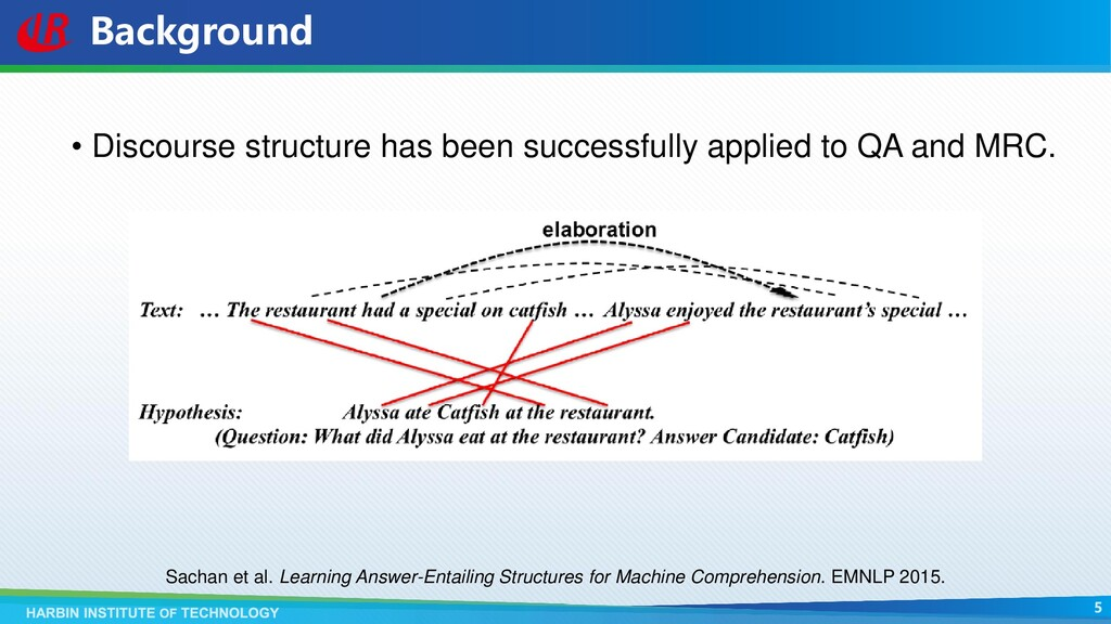 Background • Discourse structure has been succe...
