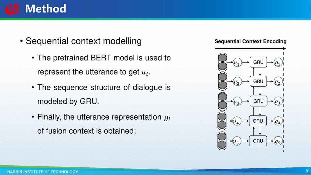 Method • Sequential context modelling • The pre...