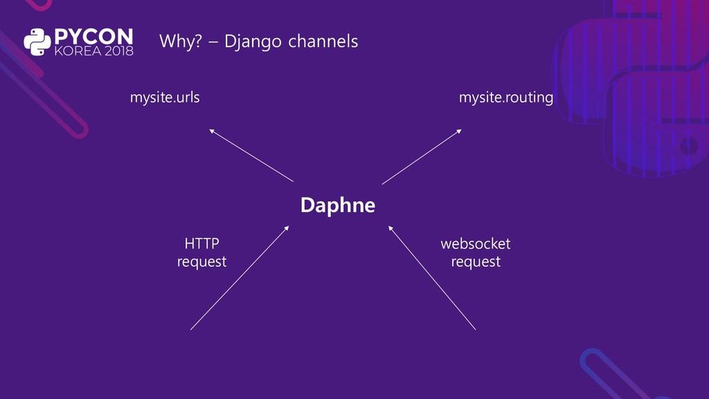 Why? – Django channels Daphne HTTP request webs...