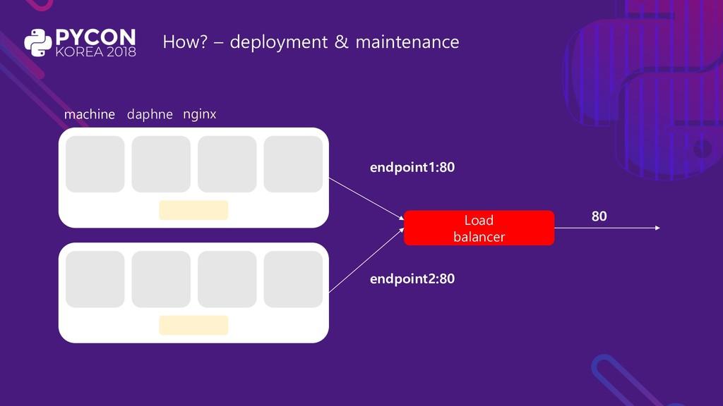 How? – deployment & maintenance machine daphne ...