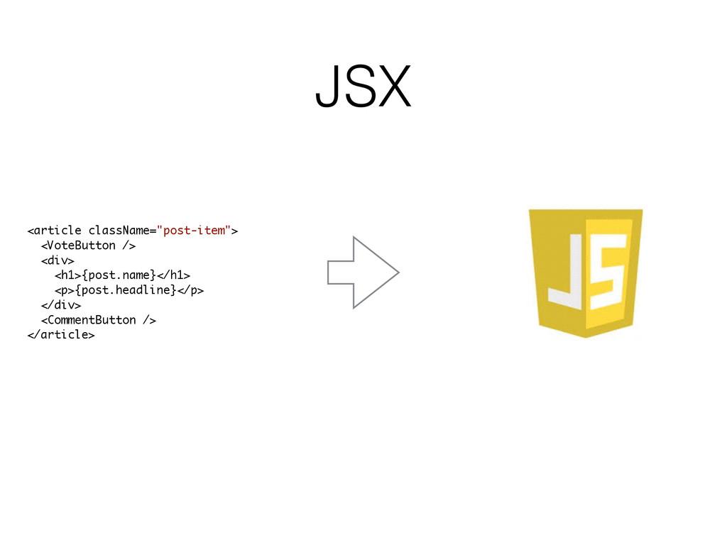 """JSX <article className=""""post-item""""> <VoteButton..."""