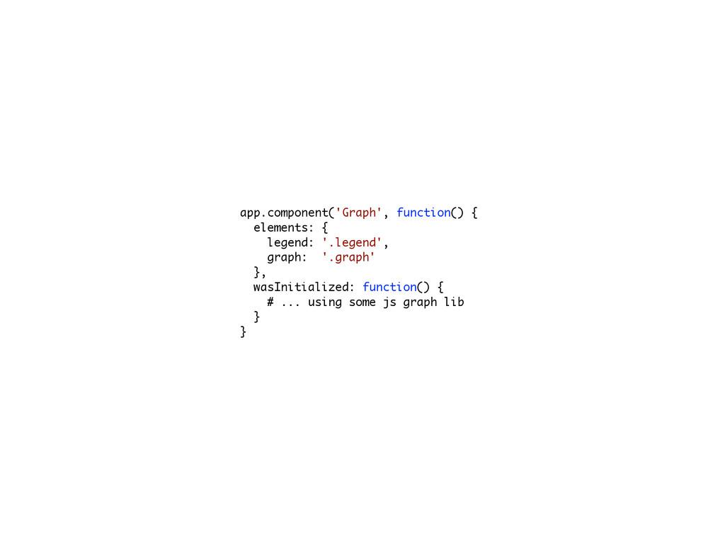 app.component('Graph', function() { elements: {...