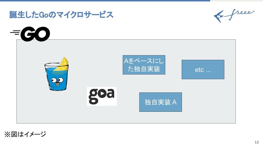 13 誕生したGoのマイクロサービス 独自実装 A Aをベースにし た独自実装 etc .....