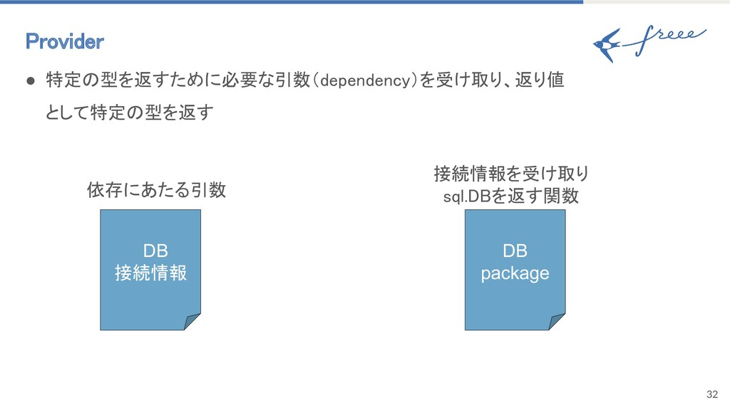 Provider 32 DB package ● 特定の型を返すために必要な引数(depen...
