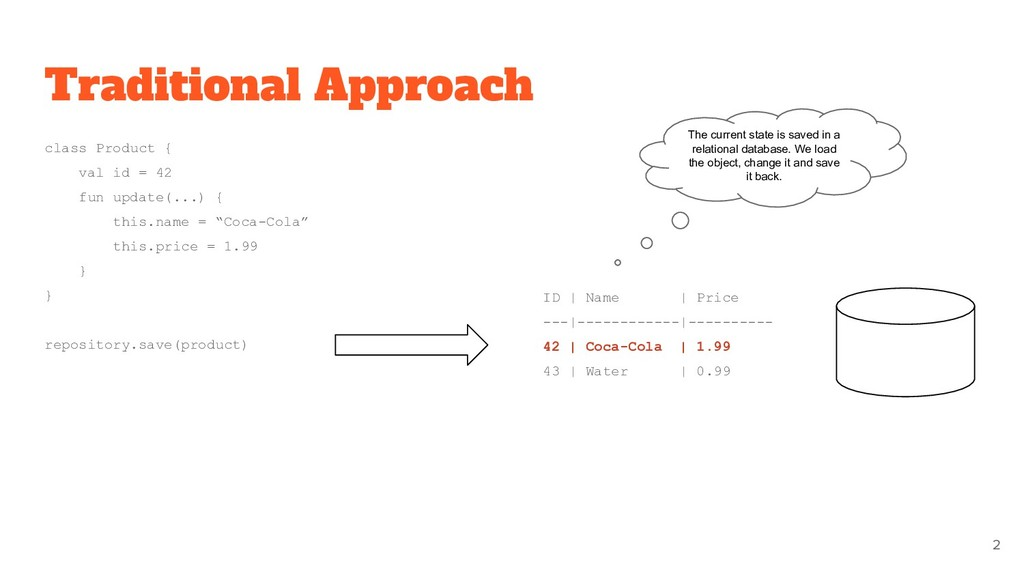 Traditional Approach class Product { val id = 4...