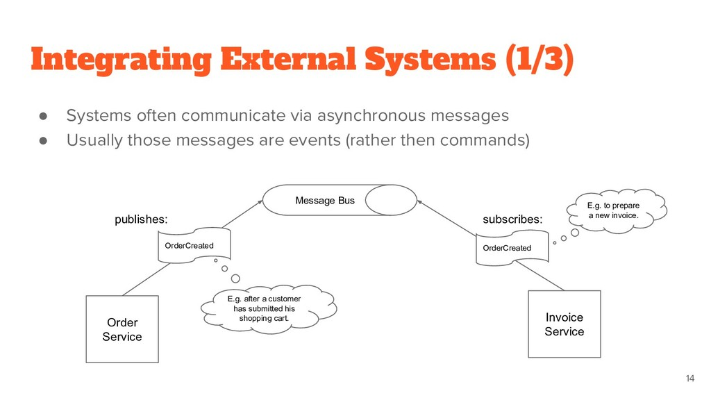 Integrating External Systems (1/3) ● Systems of...