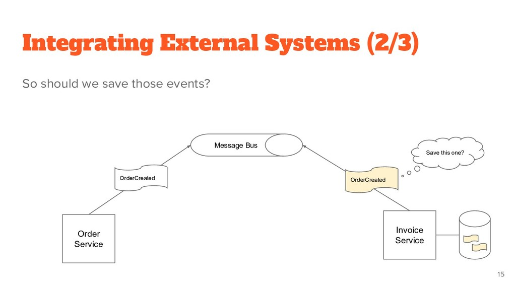 Integrating External Systems (2/3) So should we...