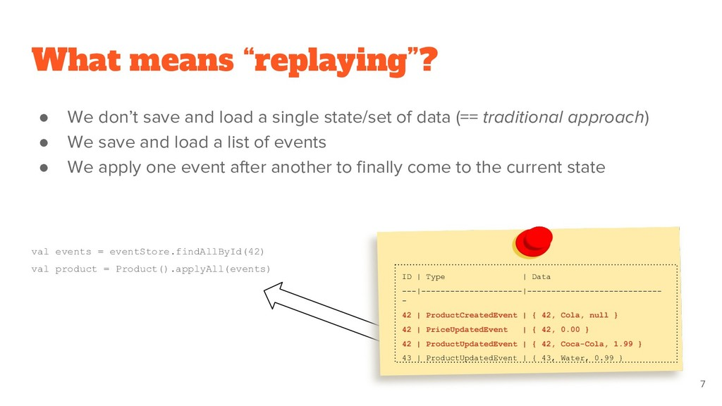 """What means """"replaying""""? ● We don't save and loa..."""