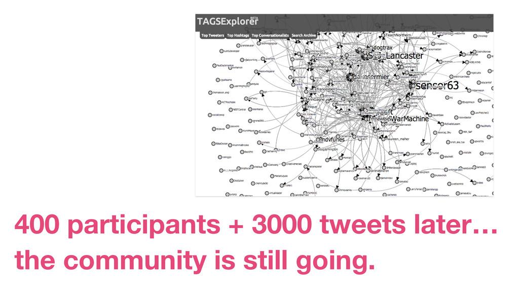 400 participants + 3000 tweets later… the commu...