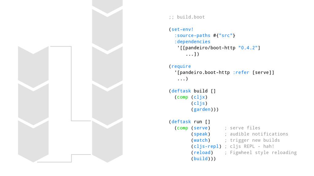 """;; build.boot (set-env! :source-paths #{""""src""""} ..."""
