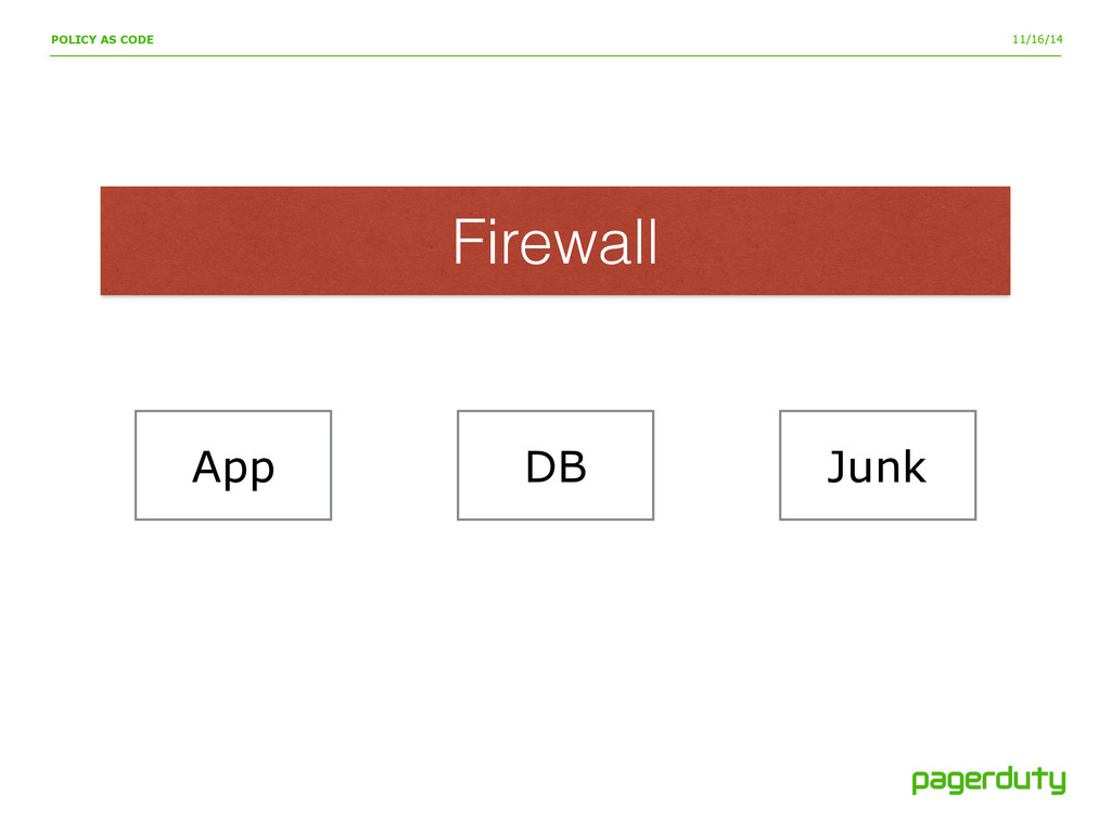 11/16/14 POLICY AS CODE Firewall App DB Junk