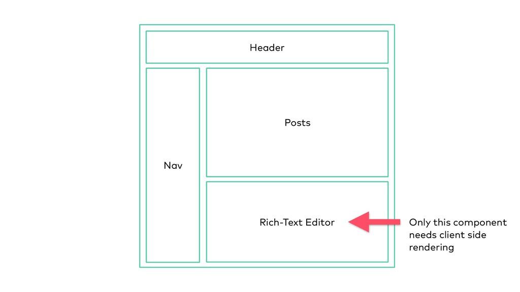 Header Posts Nav Rich-Text Editor Only this com...