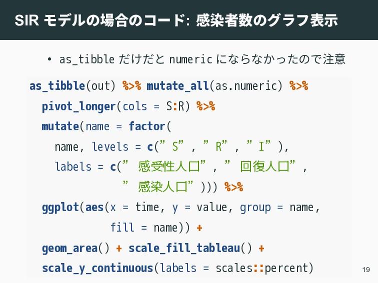 SIR モデルの場合のコード: 感染者数のグラフ表示 • as_tibble だけだと num...