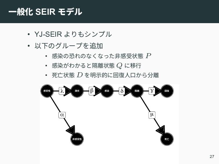 一般化 SEIR モデル • YJ-SEIR よりもシンプル • 以下のグループを追加 • 感...