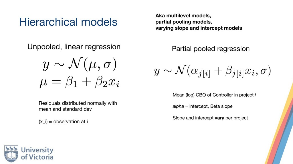 Hierarchical models Unpooled, linear regression...
