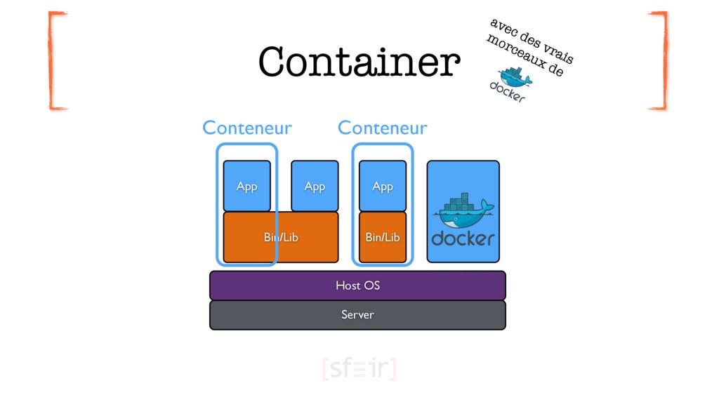 Container Server Host OS Bin/Lib App avec des v...
