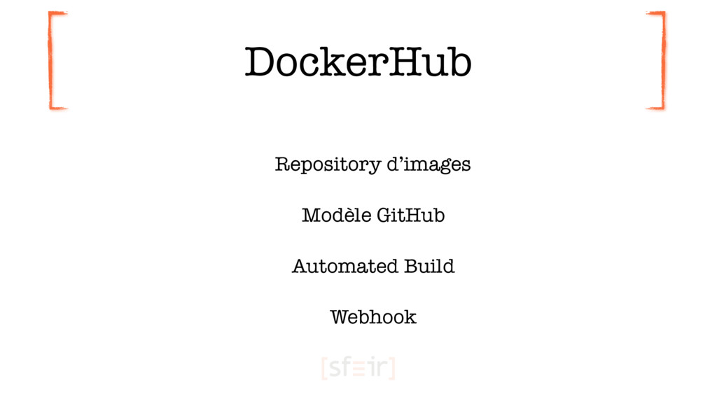 DockerHub Repository d'images Modèle GitHub Aut...