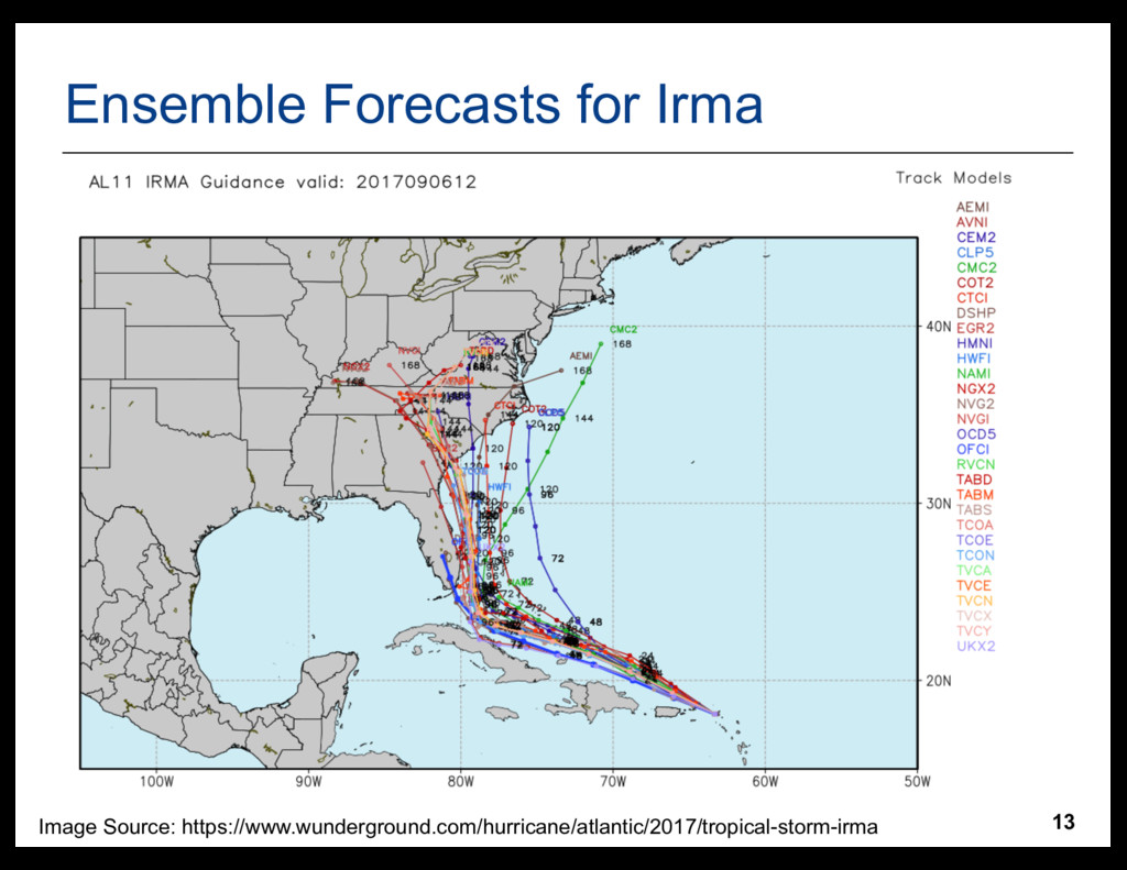13 Ensemble  Forecasts  for  Irma •Image  Sourc...