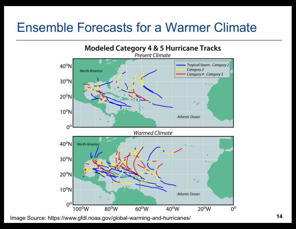 14 Ensemble  Forecasts  for  a  Warmer  Climate...
